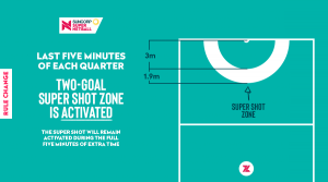 Super Shot Zone netball