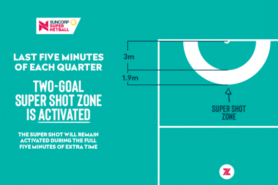 Super Shot Zone netball